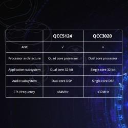 Audífonos ANC híbridos TrueWireless ™ Stereo Plus de Tronsmart Apollo Bold